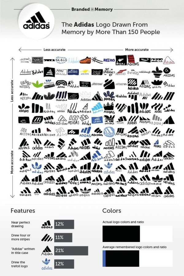 800x1200xfamous-brand-logos-from-memory-10_jpeg_pagespeed_ic_kvfsuaoytw.jpg (117. Kb)